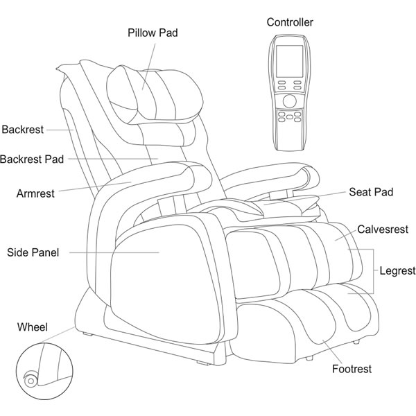 Controller; Chair Layout; Massage Layout  sc 1 st  Lift-chairs.com & Cozzia Massage Chair 16028 | Massage Recliners